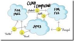 CloudComputing_2_2611A804