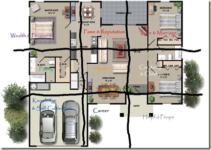 Feng Shui House Plans