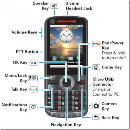 Android-Motorola-i886-iDEN-push-to-talk