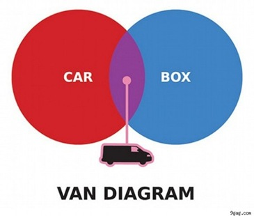 van-venn-diagram-560x469