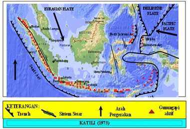 patahan-lempengan-bumi-indonesia