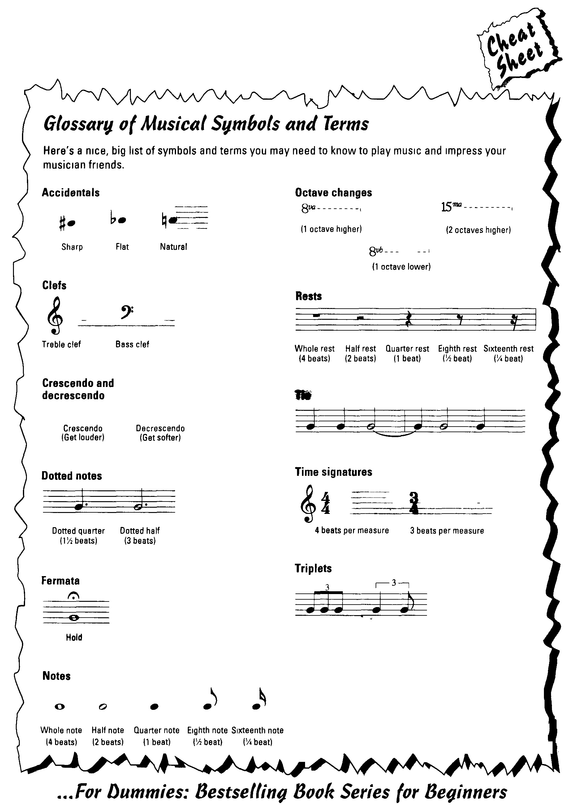 Displaying 20 gt images for sheet music symbols and meanings