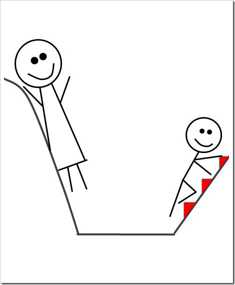 yay slide!
