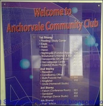 Anchorale CC