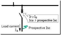 gb. 1 Parameter dasar yang mengatur pemilihan outgoing circuit breaker