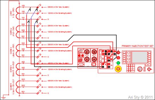 Ari: Skema Wiring untuk Pengujian Secondary Winding Resistance (Rct)