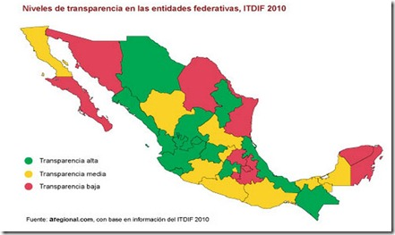 nivel de transparencia estados 2010