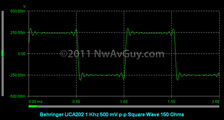 Behringer UCA202 1 Khz 500 mV p-p Square Wave 150 Ohms