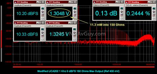 Modified UCA202 1 Khz 0 dBFS 150 Ohms Max Output (Ref 400 mV)