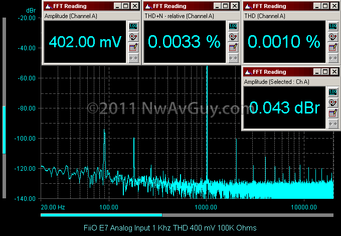 FiiO E7 Analog Input 1 Khz THD 400 mV 100K Ohms