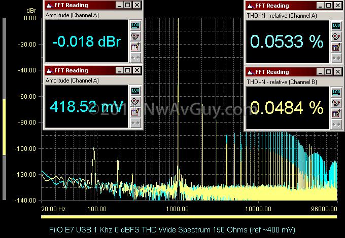 FiiO E7 USB 1 Khz 0 dBFS THD Wide Spectrum 150 Ohms (ref ~400 mV)