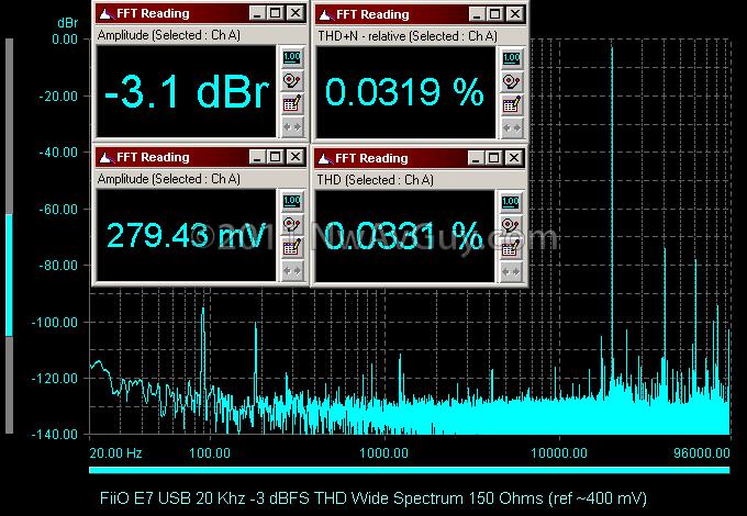 FiiO E7 USB 20 Khz -3 dBFS THD Wide Spectrum 150 Ohms (ref ~400 mV)