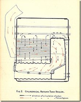 Scotch_marine_boiler_side_section_(Stokers_Manual_1912)