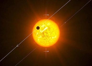 órbita retrógrada de exoplaneta
