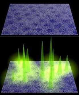 pontos quânticos e fluorescência