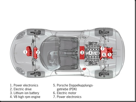 2010-Porsche-918-Spyder-Concept-Phantom-Diagram-with-Naming-1280x960