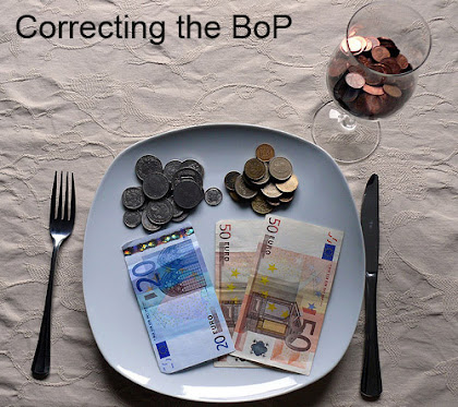 Measures for Correcting the Balance of Payment