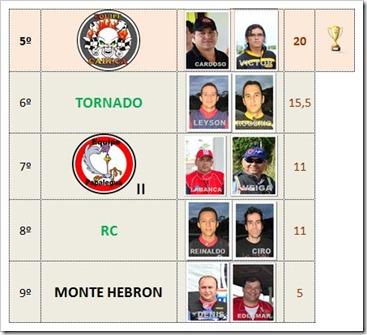 classificaçao II etapa III Campeonato equipes2
