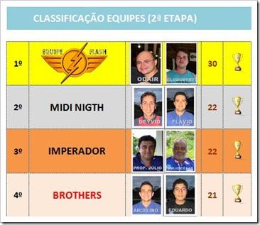 classificaçao II etapa III Campeonato equipes1