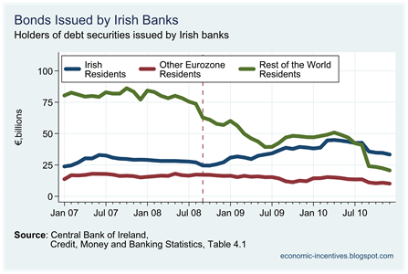 Holders of Bank Bonds