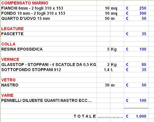 BARCA FONDO PIATTO  4 X 155 00%20MATERIALI
