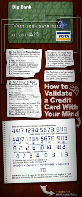 Check If A Credit Card Is Valid Or Not Just By Doing Simple Math