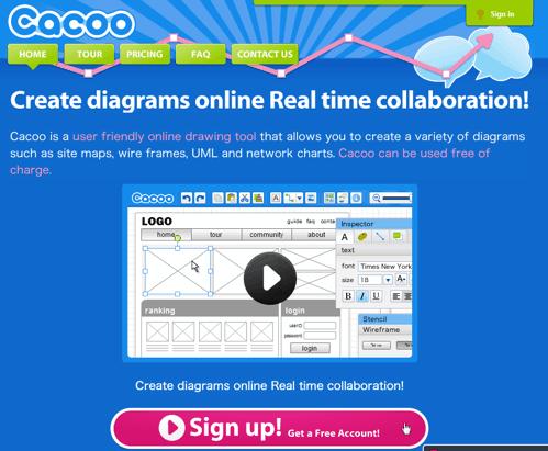 Cacoo 線上中文免費畫流程圖軟體,即時協同設計多種企劃草圖