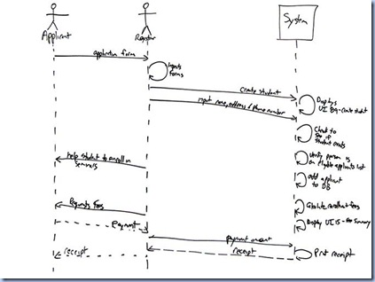 Developers house uml 2 sequence diagrams the reason why theyre called sequence diagrams should be obvious the sequential nature of the logic is shown via the ordering of the messages the ccuart Gallery