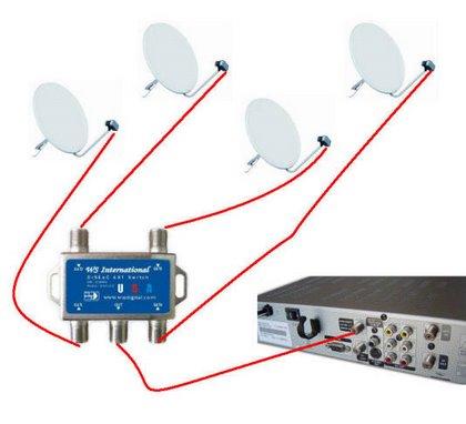 dish network lnb wiring diagram get free image about wiring diagram. Black Bedroom Furniture Sets. Home Design Ideas