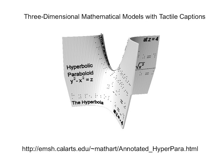 Tactile Mathematics