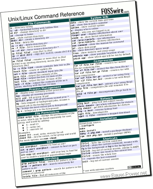 Unix Linux Cheat Sheet Reference
