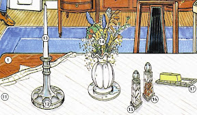 Dining room, Dining area - Picture Dictionary