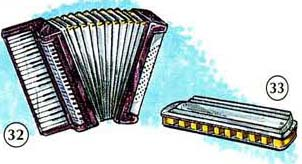 MUSICAL%20INSTRUMENTS 8 Musical Instruments things english through pictures