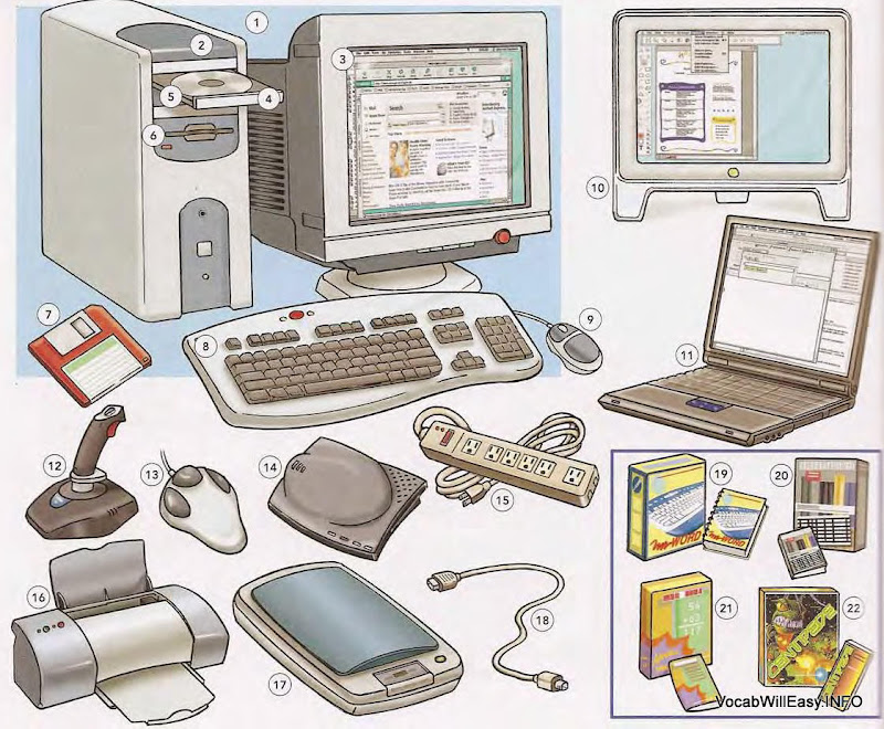 COMPUTERS COMPUTERS things english through pictures