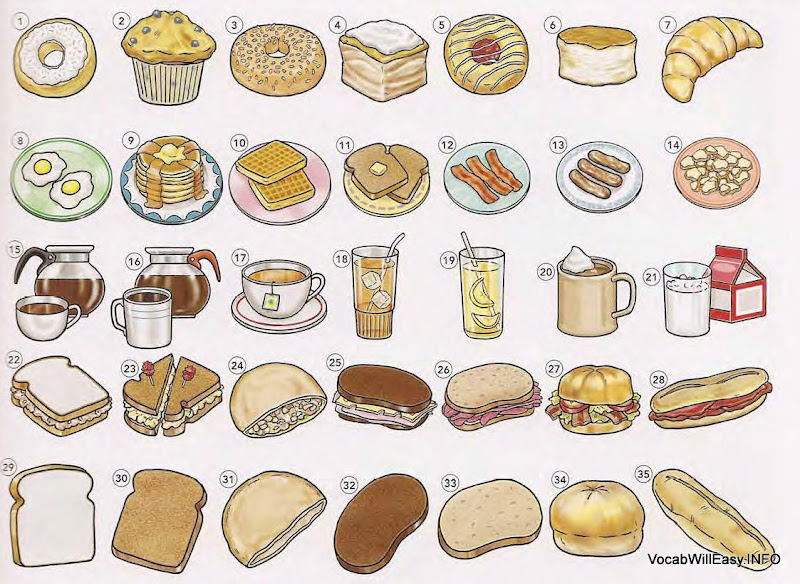 11 toast 12 bacon 13 sausages 14 home fries 15 coffee 16 decaf coffee ...