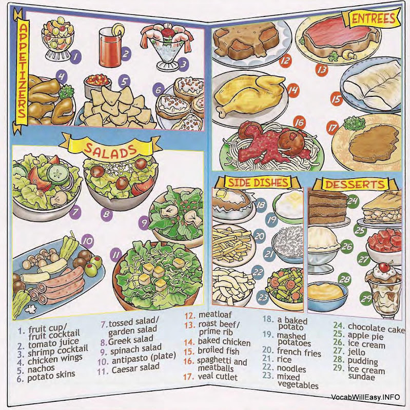 Restaurant Online Dictionary For Kids