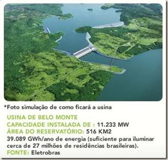 infografico_belo_monte