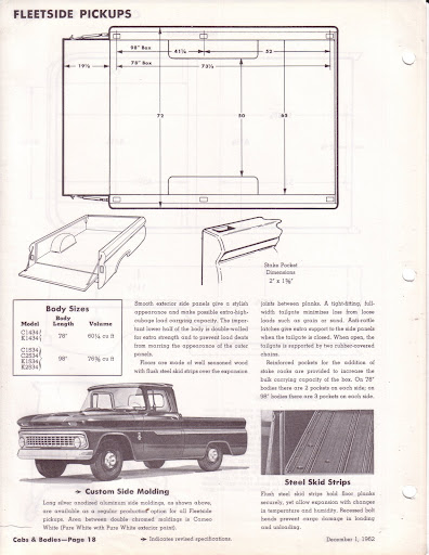 Description et spécifications Chevrolet GMC 1960-1966 Image0-7