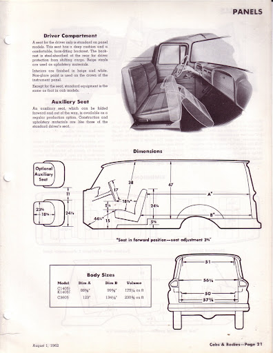 Description et spécifications Chevrolet GMC 1960-1966 Image0-10