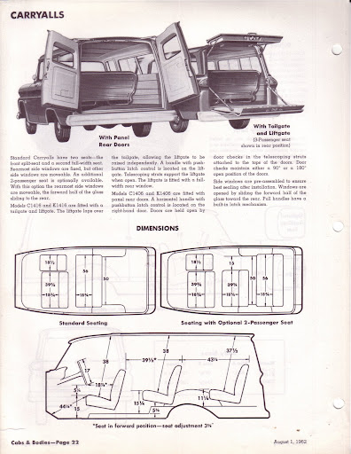 Description et spécifications Chevrolet GMC 1960-1966 Image0-11