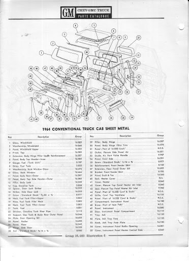 Description et spécifications Chevrolet GMC 1960-1966 Image4
