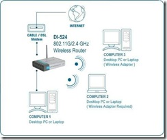 montar sua rede wireless, Roteador Wireless , compartilhar internet, pc, notebook, desktop