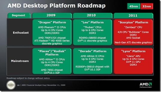 z000006-AMD-Roadmap