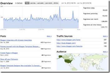 Statistiche Blogger