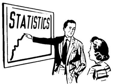 statistiche