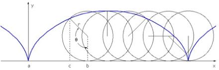 cycloid.GAPJZkavbrDD.jpg