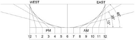 cycloid_sundial_hour_lines.qpRkhVyjlLUN.jpg