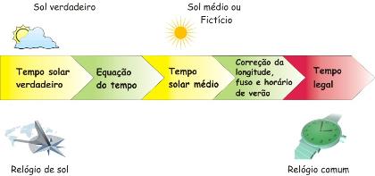 tempo_solar_legal.1QMFXoin1cp8.jpg
