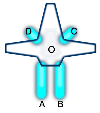 Diagram of Test Ship 1 and its thrusters