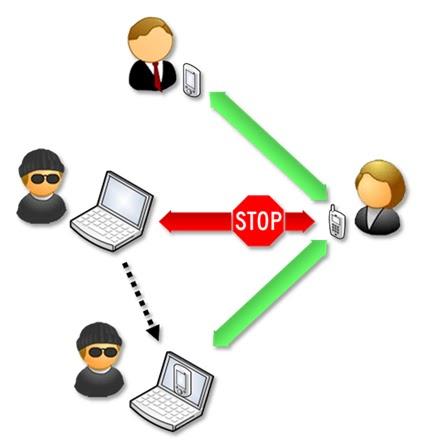 Seguridad Mobile: BD_ADDR spoofing attack
